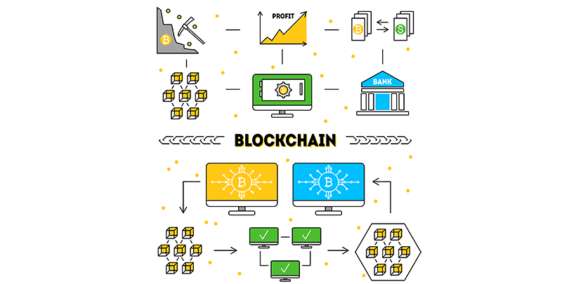 様々な分野で応用されているブロックチェーンとは一体どんなもの?
